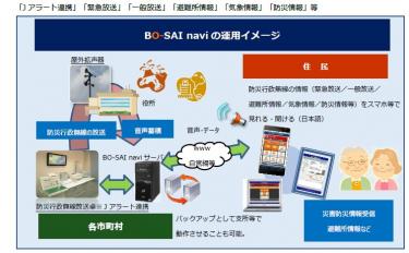 防災情報配信システム「BO-SAI navi」、多言語表示などの機能を追加